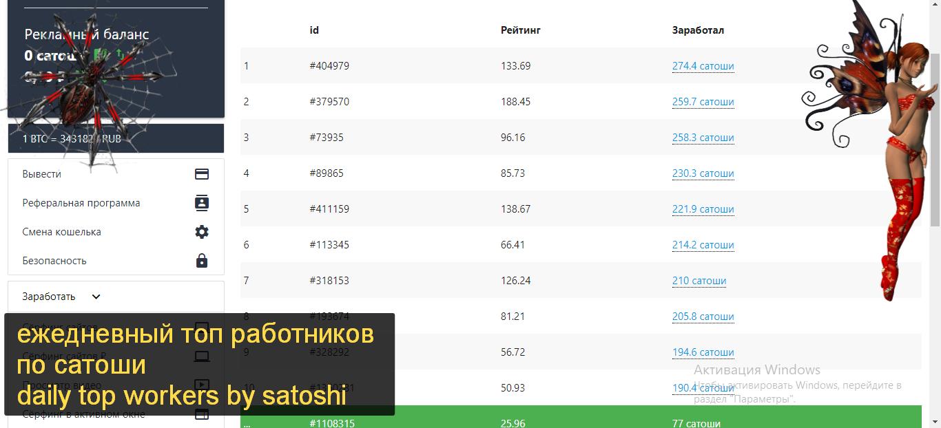 How much satoshi can you earn on adbtc auto monetization